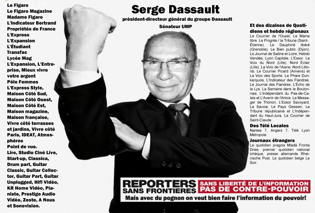 RSF Dassault