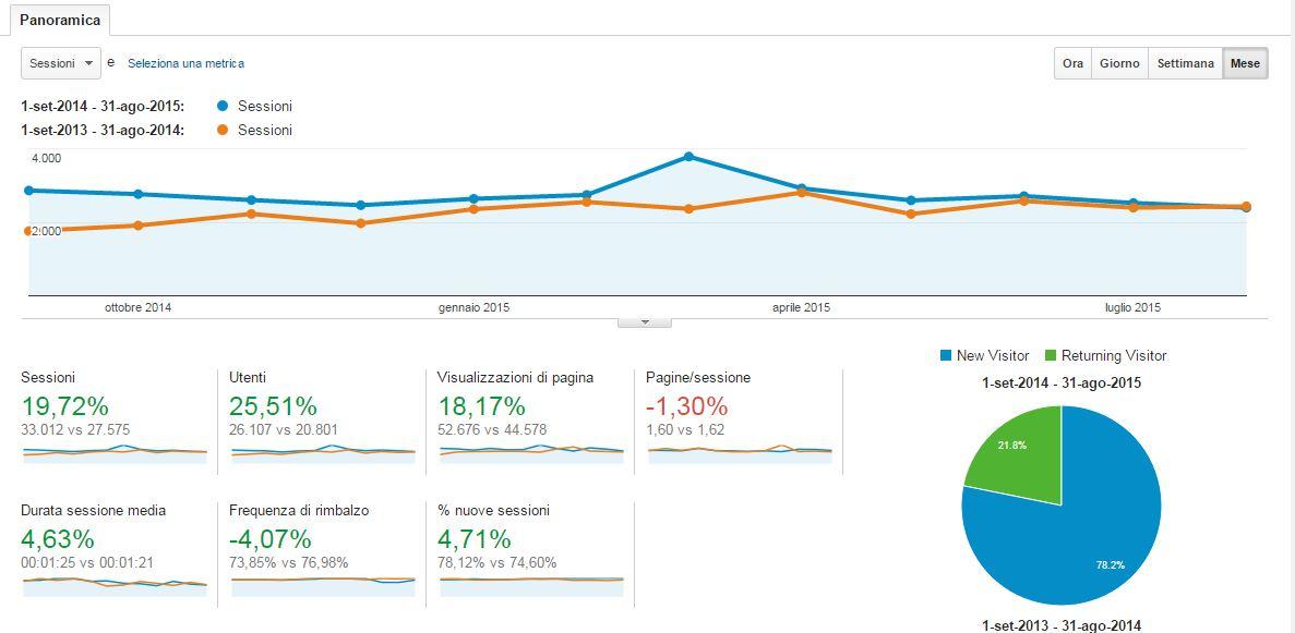 Stats 2014_15